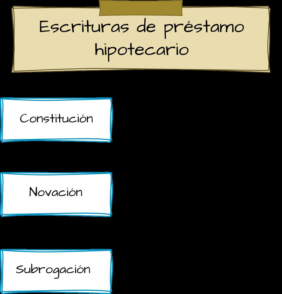 Clausula nula modificacion de las condiciones de prestamos for Modelo demanda clausula suelo