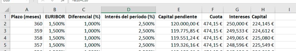 Cuadro de amortización de tu hipoteca en Excel
